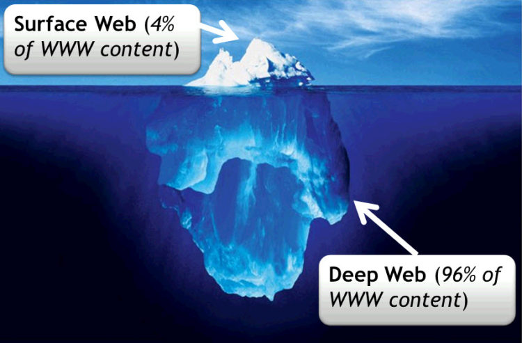 How to Access the Deep Web Anonymously | VPN Express