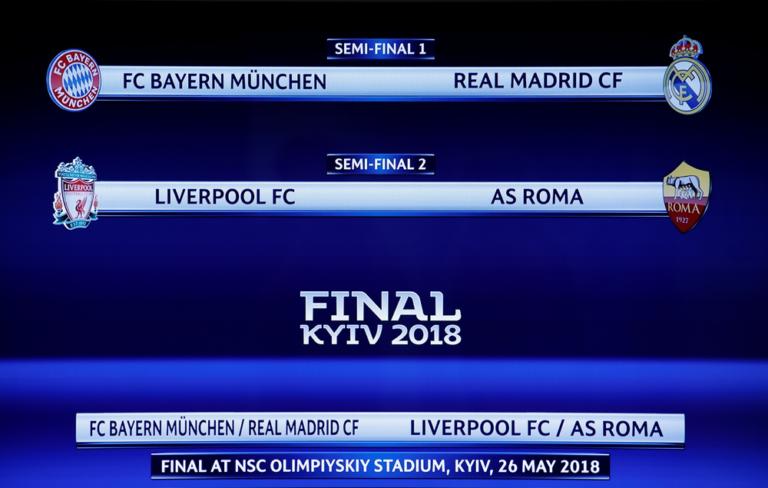 How to Watch UEFA Champions League Semi-Finals Live   VPN ...